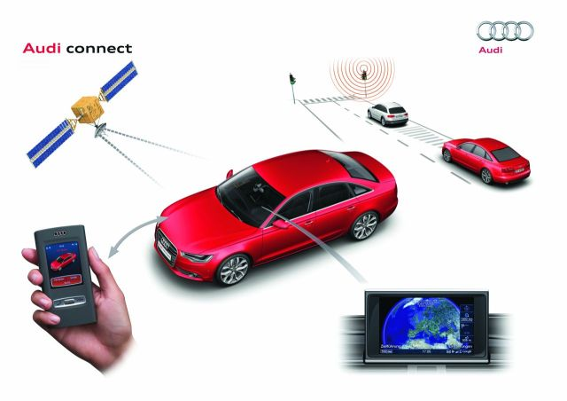 Audi's Connect automatic self-parking system